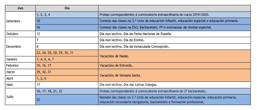 2020-2021. Leyenda